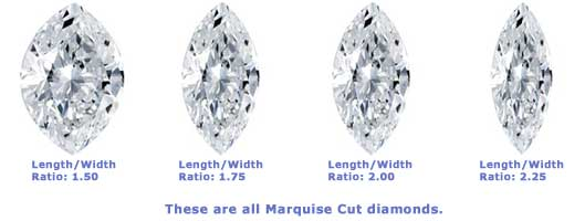 length width ratios of marquise diamonds
