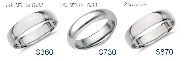 Platinum Vs White Gold Costs
